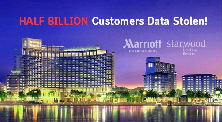 500 Million Marriott Guest Records Stolen in Starwood Data Breach