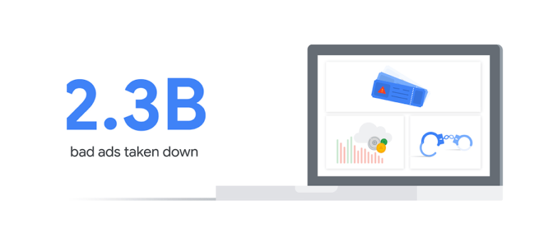 Google took down 2.3 billion bad ads in 2018,including 58.8M phishing ads